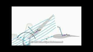 wind turbine blade desing/طراحى پره توربین بادی