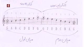 مجموعه آموزشی صفر تا صد گیتار کلاسیک با علیرضا نصوحی جلسه ششم