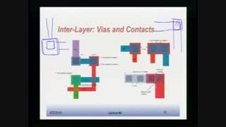 مدارهای مجتمع دیجیتال، جلسه 4، دانشگاه برکلی