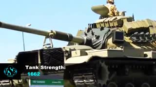 King Military : قدرت نظامی ایران در سال 2016