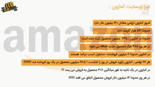 آربی ، دوره جامع فروش در آمازون و علی بابا