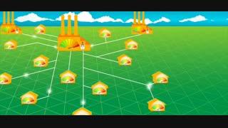 شبکه هوشمند یا smart grid چیست؟