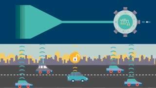 اینترنت اشیا یا IoT چگونه کار می کند؟