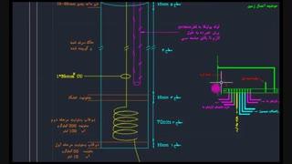 الکترود اساسی روش 5 حلقه